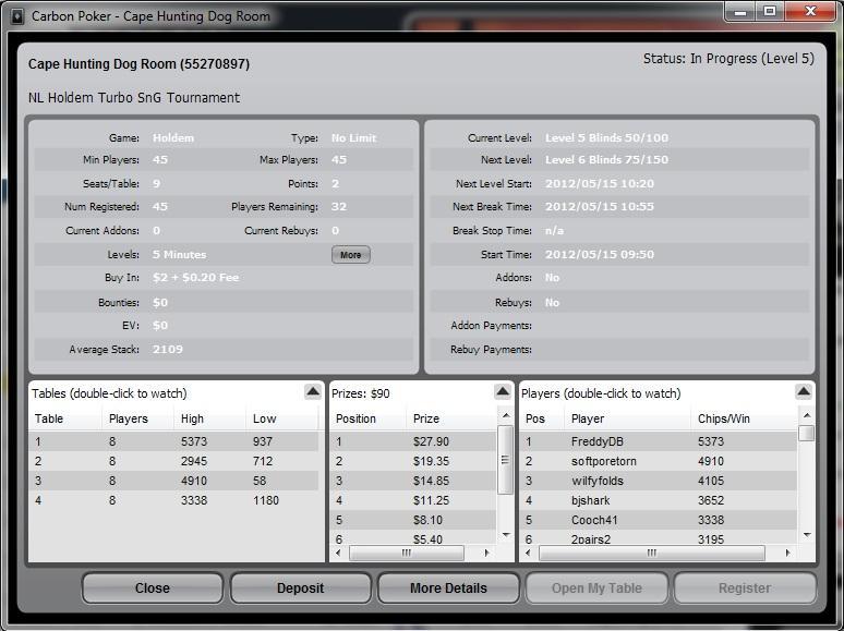 Poker merge review