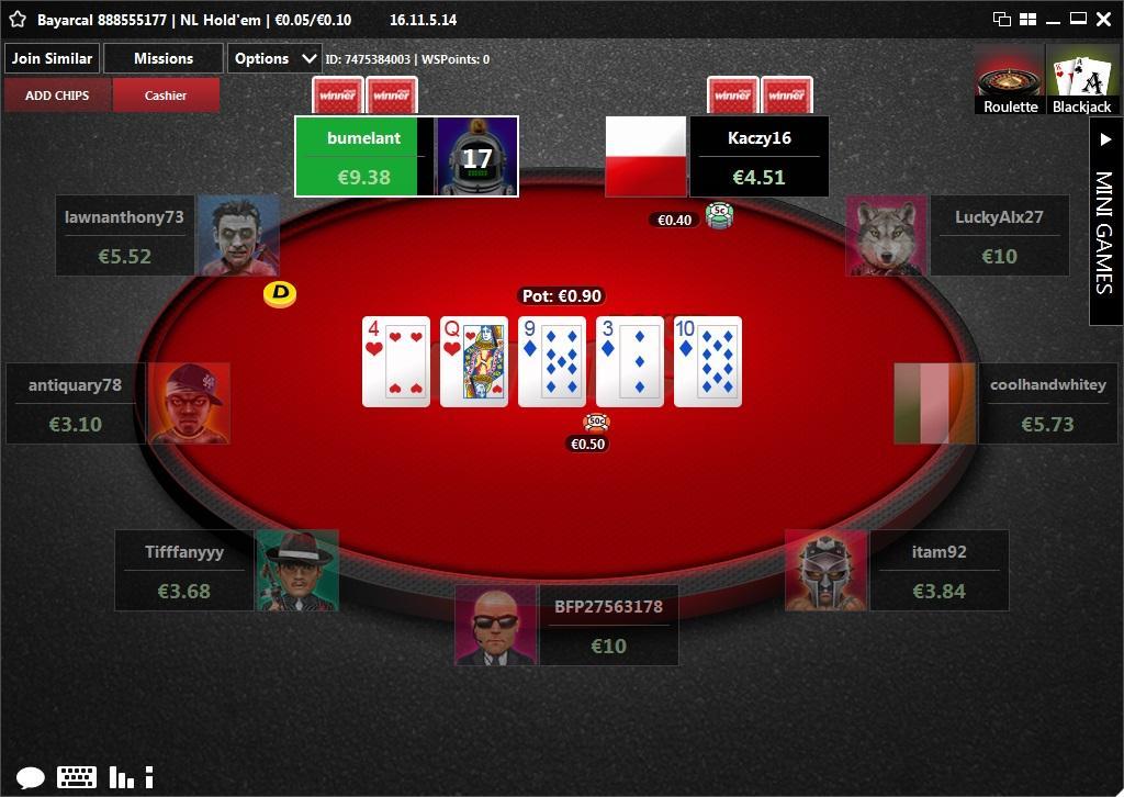 Online Poker Cash Game Stats
